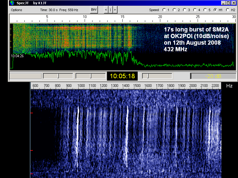 Some facts, tips and tricks for UHF Meteor Scatter by OK1TEH
